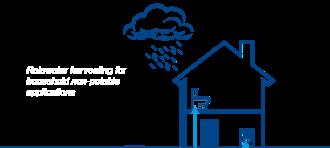 International Seminar Rainwater Harvesting by Christ Holt