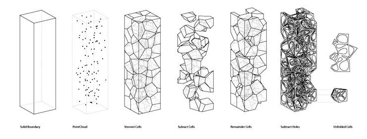 Voronoi-Morphologies-by-MATSYS-Design